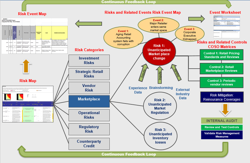 Sharepoint Enterprise Risk Management System Reality Tech