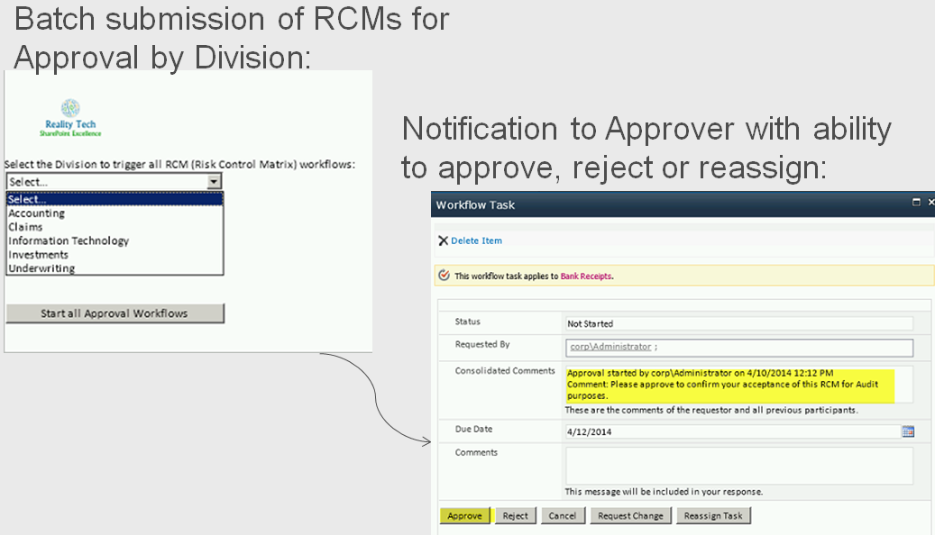 ERM Approval Workflow with Notification